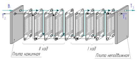 Белстройиндустрия теплообменники сухие градирни драйкуллеры с овальными трубами теплообменника